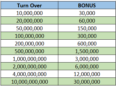 bonus referral kokipoker